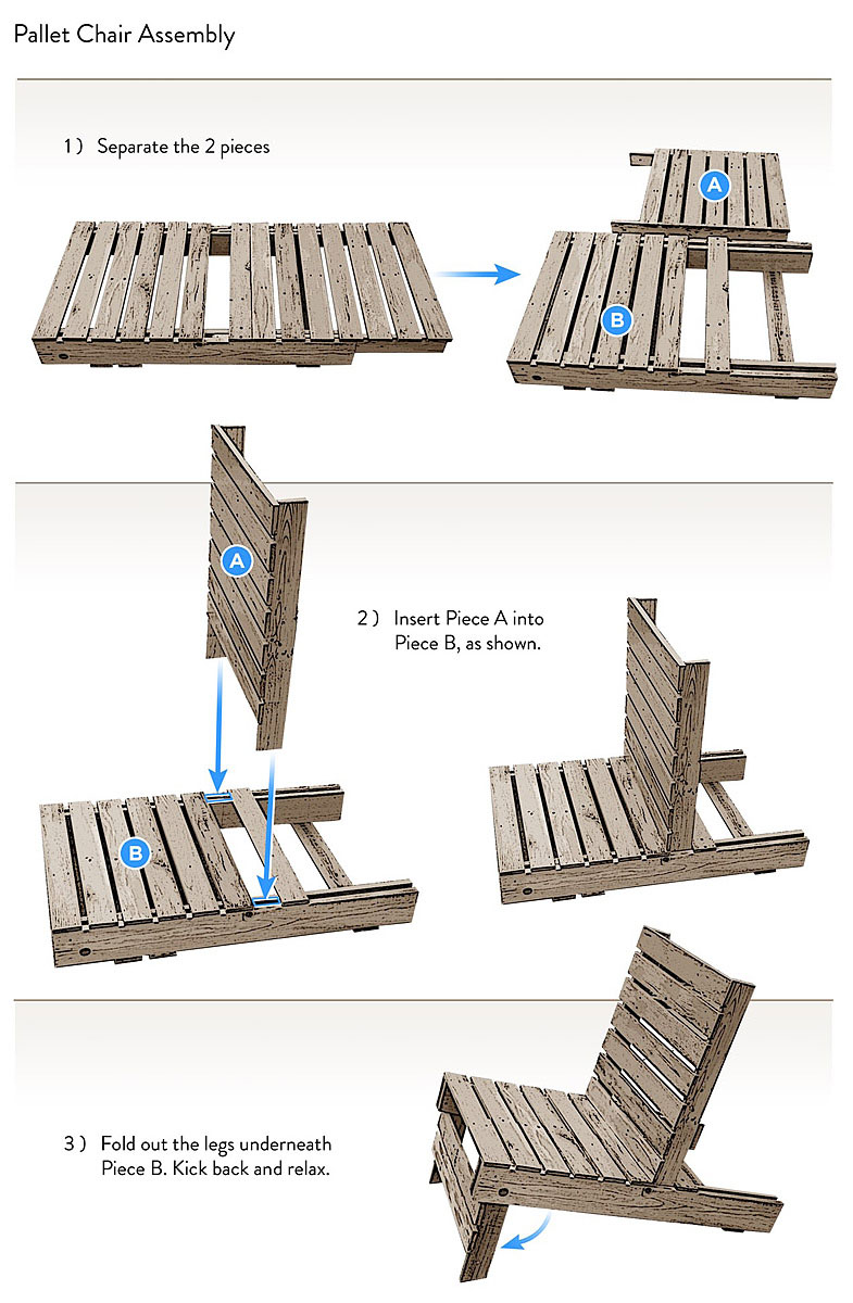 Muebles hechos con palets  TECNOARTESNET