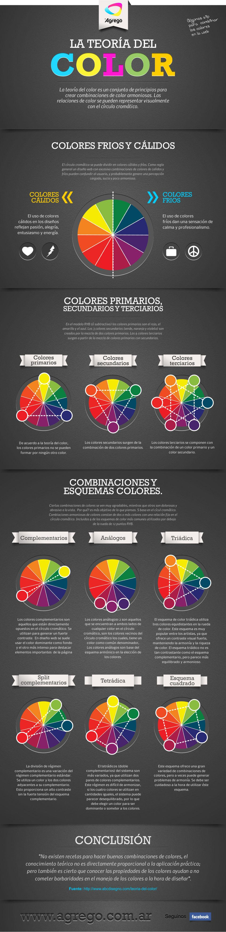 infografía del color