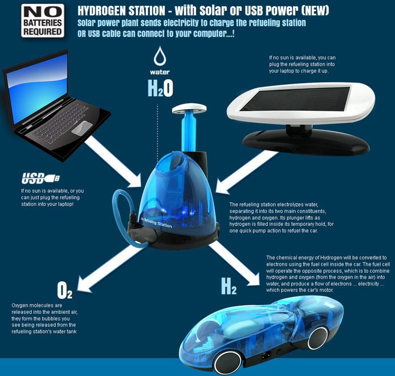 i-H2GO RC Cars