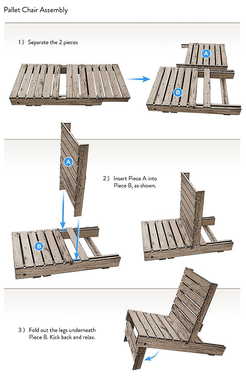 Muebles hechos con palets tecnoartes net for Muebles de jardin con palets reciclados