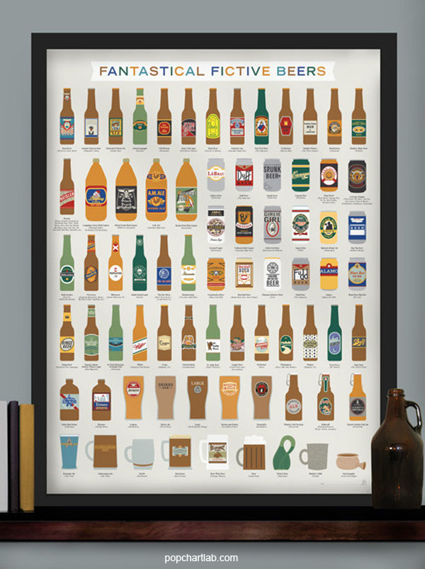 fictional-beers