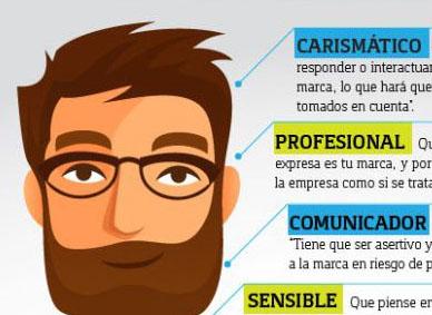 50 Infografías para ser un Community Manager de éxito